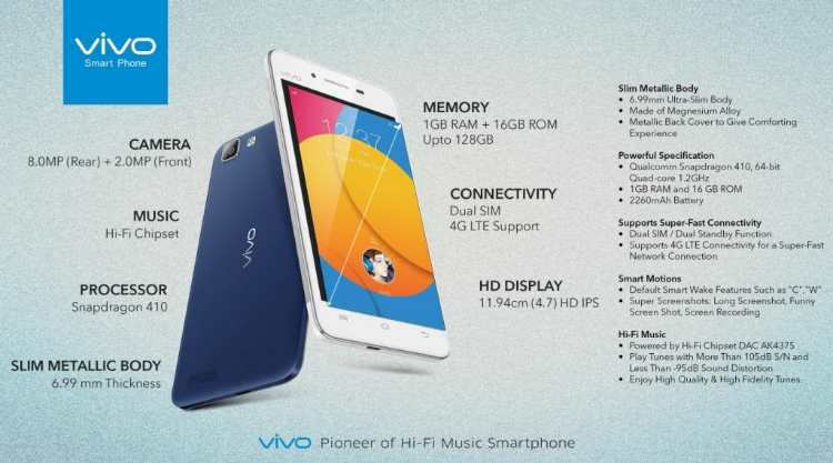 Vivo Y31, Y27L & Y15S Launched - NothingGeek